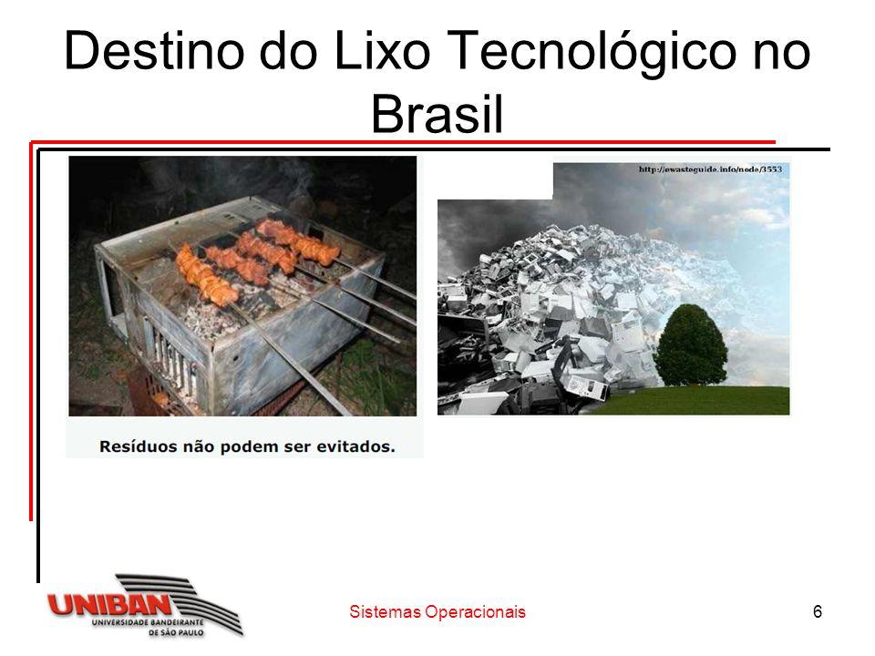 Sistemas Operacionais7 Destino do Lixo Tecnológico no Brasil