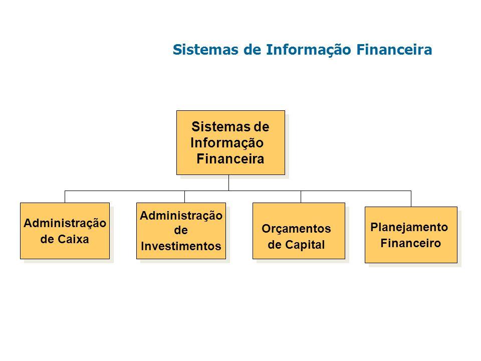 Sistemas de Informação Financeira Sistemas de Informação Financeira Sistemas de Informação Financeira Planejamento Financeiro Planejamento Financeiro