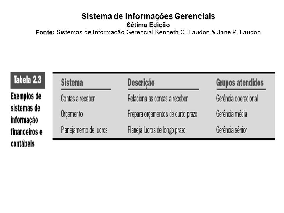 Sistema de Informações Gerenciais Sétima Edição Fonte: Fonte: Sistemas de Informação Gerencial Kenneth C. Laudon & Jane P. Laudon