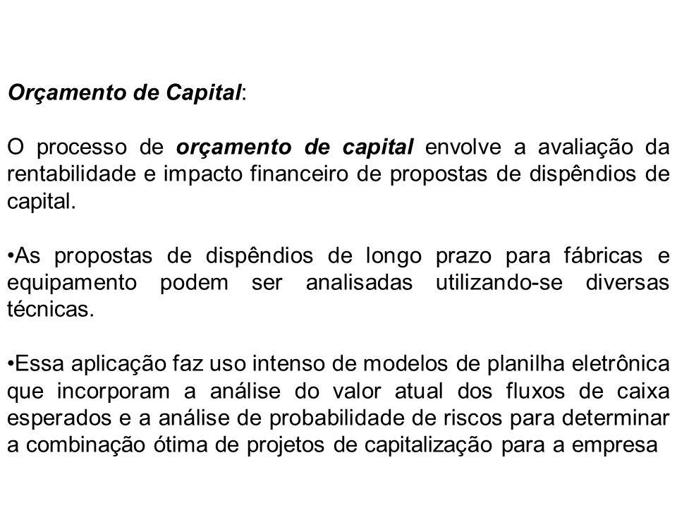 Orçamento de Capital: O processo de orçamento de capital envolve a avaliação da rentabilidade e impacto financeiro de propostas de dispêndios de capit