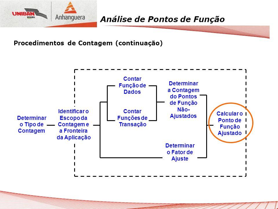 Análise de Pontos de Função Determinar o Tipo de Contagem Identificar o Escopo da Contagem e a Fronteira da Aplicação Contar Função de Dados Contar Fu