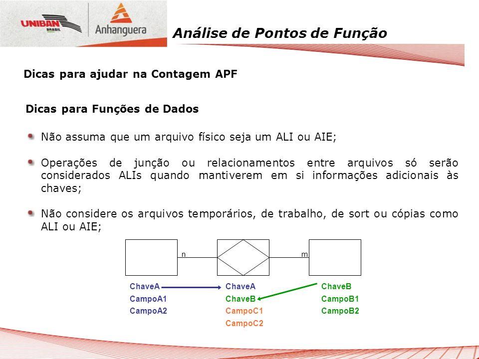 Análise de Pontos de Função Dicas para Funções de Dados Não assuma que um arquivo físico seja um ALI ou AIE; Operações de junção ou relacionamentos en