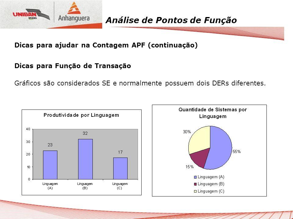 Análise de Pontos de Função Dicas para Função de Transação Gráficos são considerados SE e normalmente possuem dois DERs diferentes. Dicas para ajudar