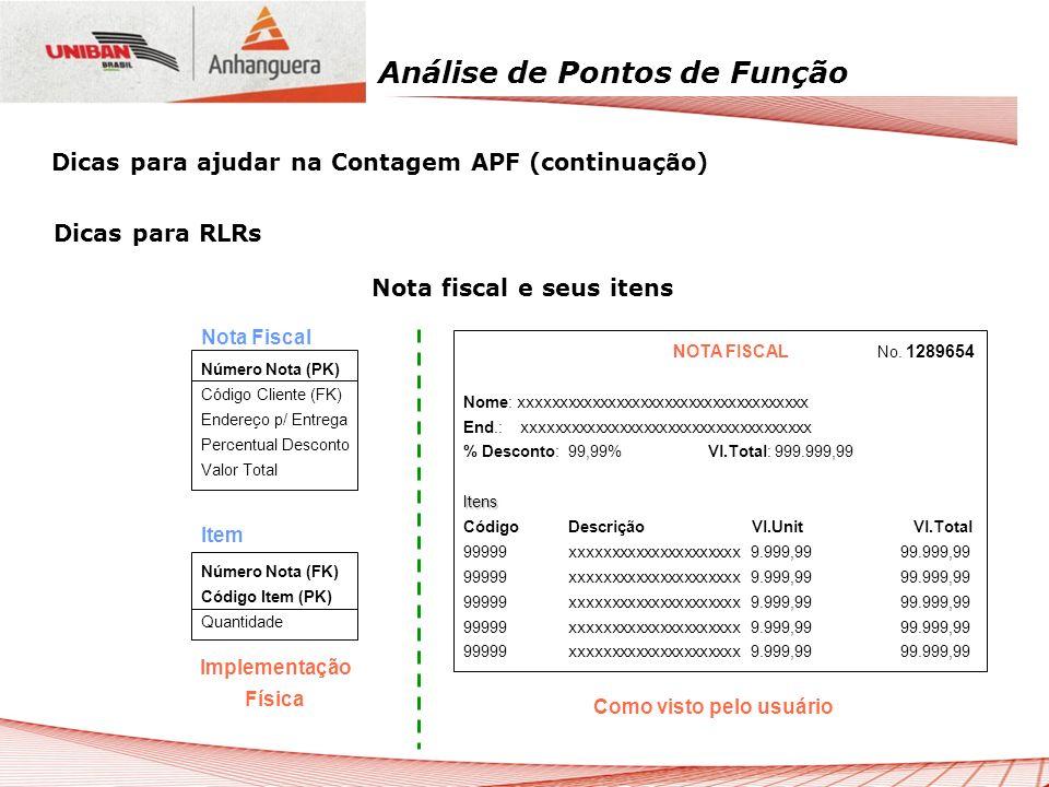 Análise de Pontos de Função Dicas para RLRs Nota fiscal e seus itens Número Nota (PK) Código Cliente (FK) Endereço p/ Entrega Percentual Desconto Valo