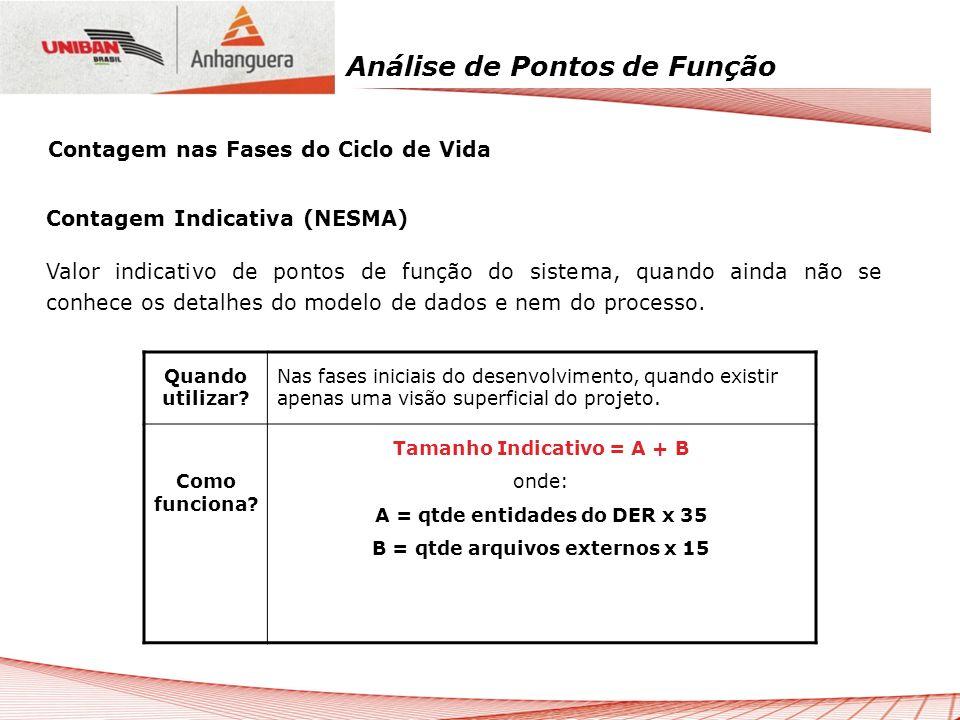 Análise de Pontos de Função Contagem Indicativa (NESMA) Valor indicativo de pontos de função do sistema, quando ainda não se conhece os detalhes do mo