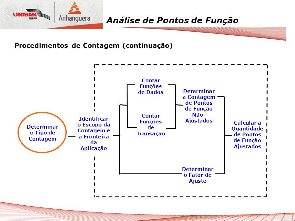 Análise de Pontos de Função Determinar o Tipo de Contagem Identificar o Escopo da Contagem e a Fronteira da Aplicação Contar Funções de Dados Contar F