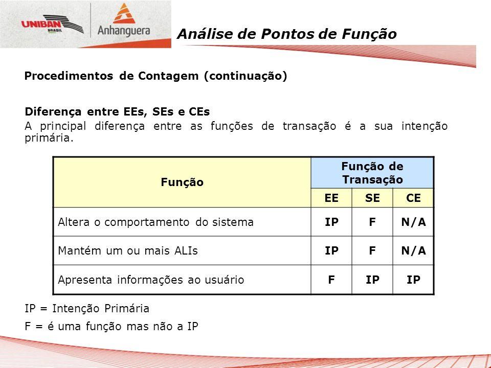 Análise de Pontos de Função Diferença entre EEs, SEs e CEs A principal diferença entre as funções de transação é a sua intenção primária. IP = Intençã