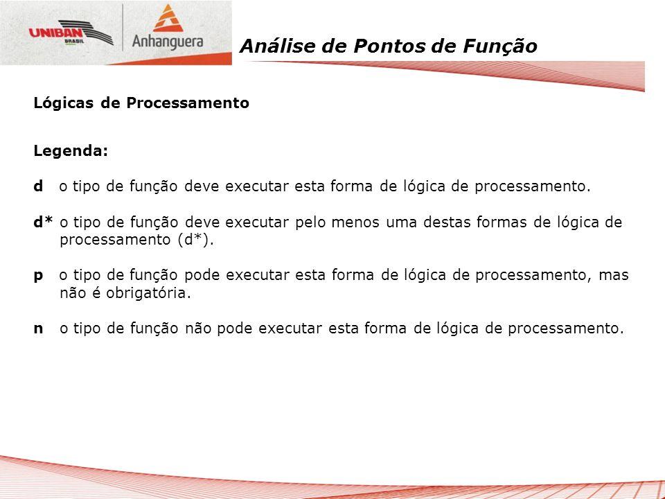 Análise de Pontos de Função Legenda: d o tipo de função deve executar esta forma de lógica de processamento. d* o tipo de função deve executar pelo me