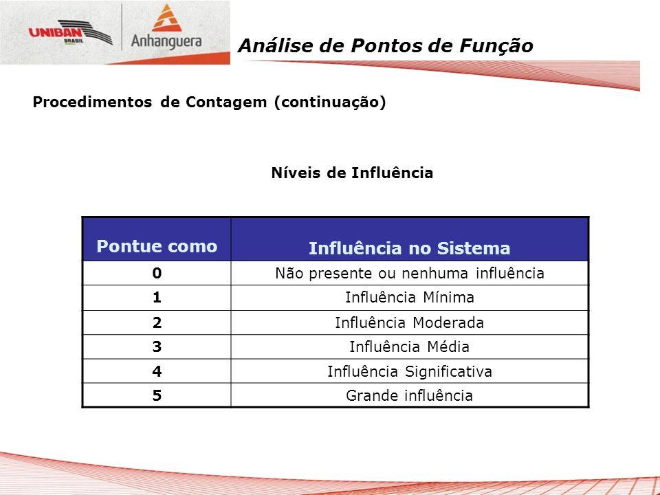 Análise de Pontos de Função Níveis de Influência Pontue como Influência no Sistema 0Não presente ou nenhuma influência 1Influência Mínima 2Influência