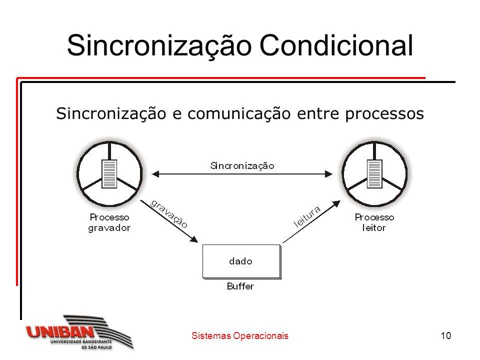 Sistemas Operacionais10 Sincronização Condicional Sincronização e comunicação entre processos