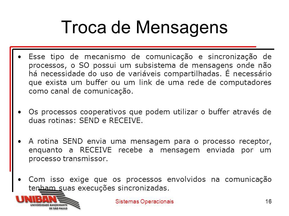 Sistemas Operacionais16 Troca de Mensagens Esse tipo de mecanismo de comunicação e sincronização de processos, o SO possui um subsistema de mensagens