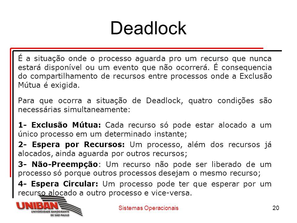 Sistemas Operacionais20 Deadlock É a situação onde o processo aguarda pro um recurso que nunca estará disponível ou um evento que não ocorrerá. É cons
