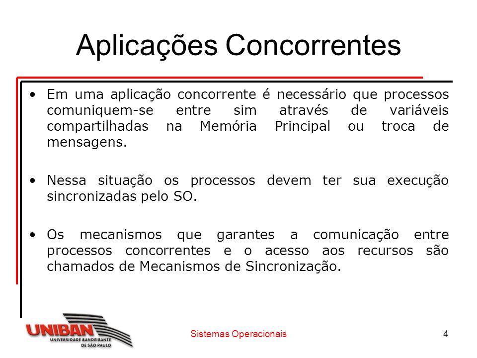 Sistemas Operacionais4 Aplicações Concorrentes Em uma aplicação concorrente é necessário que processos comuniquem-se entre sim através de variáveis co