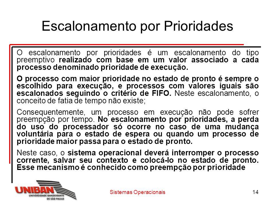 Sistemas Operacionais14 Escalonamento por Prioridades O escalonamento por prioridades é um escalonamento do tipo preemptivo realizado com base em um v