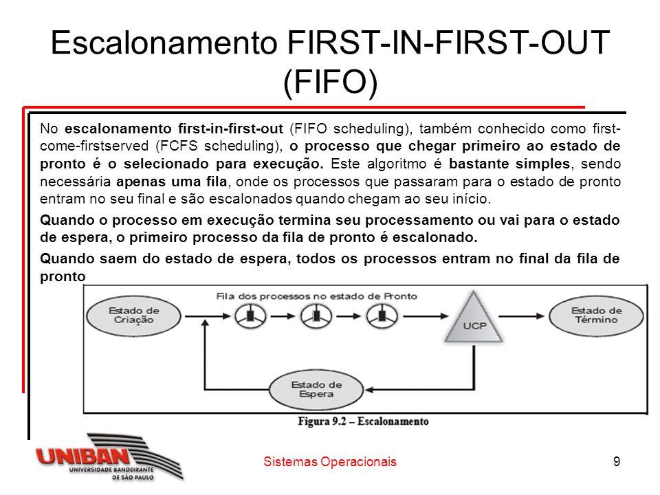 Sistemas Operacionais10 Escalonamento FIRST-IN-FIRST-OUT (FIFO) Seu principal problema é a impossibilidade de se prever quando um processo tem sua execução iniciada, já que isso varia em função do tempo de execução dos demais processos posicionados a sua frente na fila de pronto.
