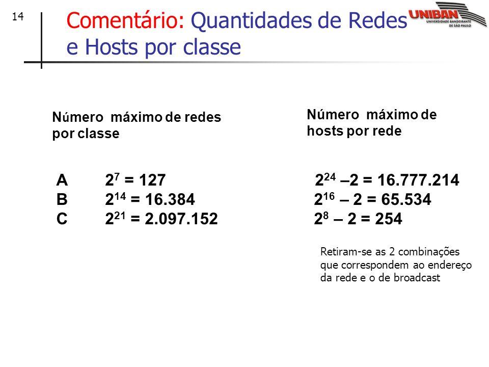 14 Comentário: Quantidades de Redes e Hosts por classe A2 7 = 127 2 24 –2 = 16.777.214 B2 14 = 16.384 2 16 – 2 = 65.534 C 2 21 = 2.097.152 2 8 – 2 = 254 N ú mero máximo de redes por classe Número máximo de hosts por rede Retiram-se as 2 combinações que correspondem ao endereço da rede e o de broadcast
