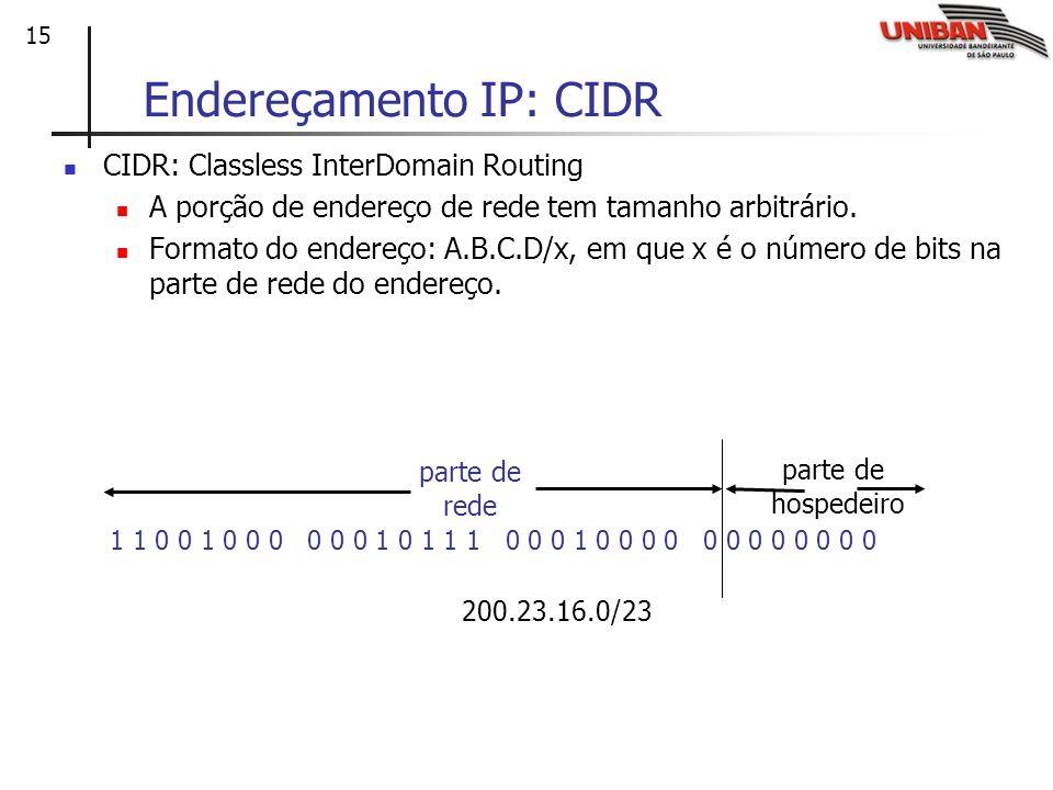 15 Endereçamento IP: CIDR CIDR: Classless InterDomain Routing A porção de endereço de rede tem tamanho arbitrário. Formato do endereço: A.B.C.D/x, em