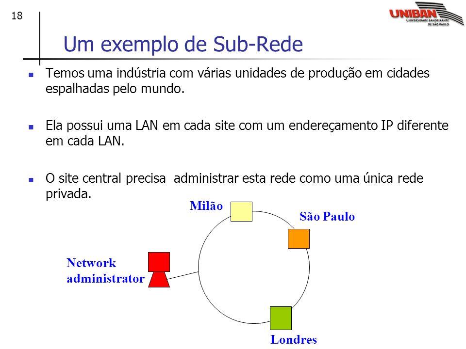 18 Um exemplo de Sub-Rede Temos uma indústria com várias unidades de produção em cidades espalhadas pelo mundo. Ela possui uma LAN em cada site com um