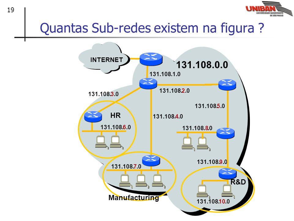 19 Quantas Sub-redes existem na figura ? 131.108.0.0 INTERNET 131.108.1.0 131.108.2.0 131.108.3.0 131.108.5.0 131.108.4.0 131.108.8.0 131.108.6.0 131.