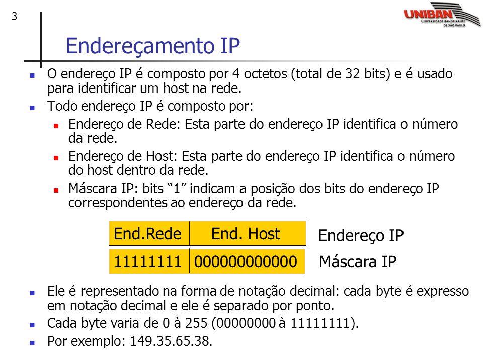 3 O endereço IP é composto por 4 octetos (total de 32 bits) e é usado para identificar um host na rede. Todo endereço IP é composto por: Endereço de R