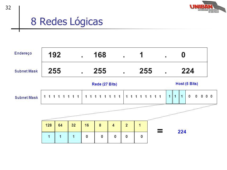 32 Subnet Mask Host (5 Bits) Rede (27 Bits) 255. 255. 255. 224 Subnet Mask Endereço 192. 168. 1. 0 1 1 2 6432168 4 128 1000001 = 224 1 1 1 1 1 1 1 1 1