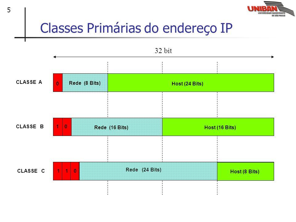 5 CLASSE A Classes Primárias do endereço IP CLASSE B CLASSE C Rede (8 Bits) Rede (16 Bits) Rede (24 Bits) Host (24 Bits) Host (16 Bits) Host (8 Bits) 0 1 0 1 1 0 8888 32 bit
