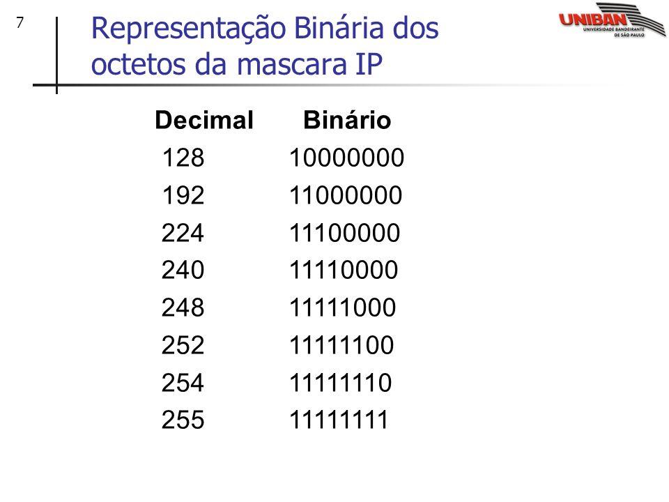 7 Decimal Binário 128 10000000 192 11000000 224 11100000 240 11110000 24811111000 252 11111100 254 11111110 255 11111111 Representação Binária dos octetos da mascara IP