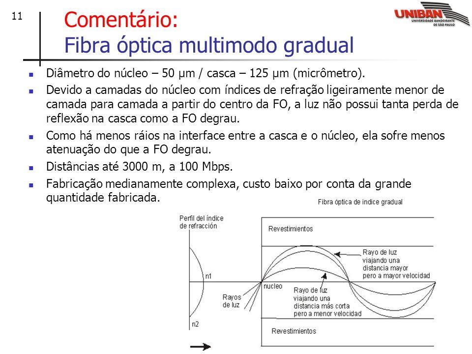 11 Comentário: Fibra óptica multimodo gradual Diâmetro do núcleo – 50 μm / casca – 125 μm (micrômetro). Devido a camadas do núcleo com índices de refr