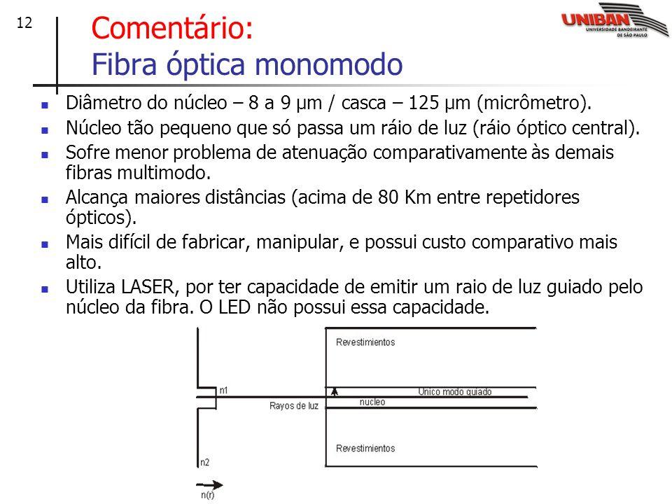 12 Comentário: Fibra óptica monomodo Diâmetro do núcleo – 8 a 9 μm / casca – 125 μm (micrômetro). Núcleo tão pequeno que só passa um ráio de luz (ráio