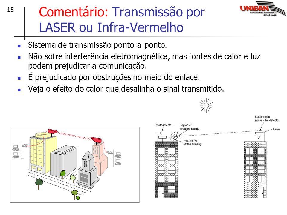 15 Comentário: Transmissão por LASER ou Infra-Vermelho Sistema de transmissão ponto-a-ponto. Não sofre interferência eletromagnética, mas fontes de ca