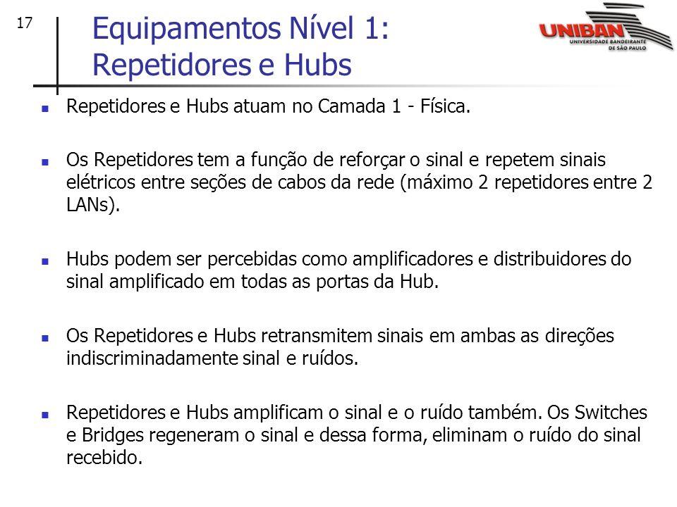 17 Equipamentos Nível 1: Repetidores e Hubs Repetidores e Hubs atuam no Camada 1 - Física. Os Repetidores tem a função de reforçar o sinal e repetem s