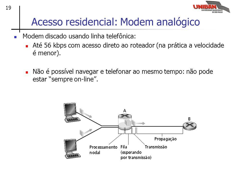 19 Acesso residencial: Modem analógico Modem discado usando linha telefônica: Até 56 kbps com acesso direto ao roteador (na prática a velocidade é men