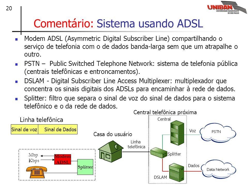 20 Comentário: Sistema usando ADSL Modem ADSL (Asymmetric Digital Subscriber Line) compartilhando o serviço de telefonia com o de dados banda-larga se