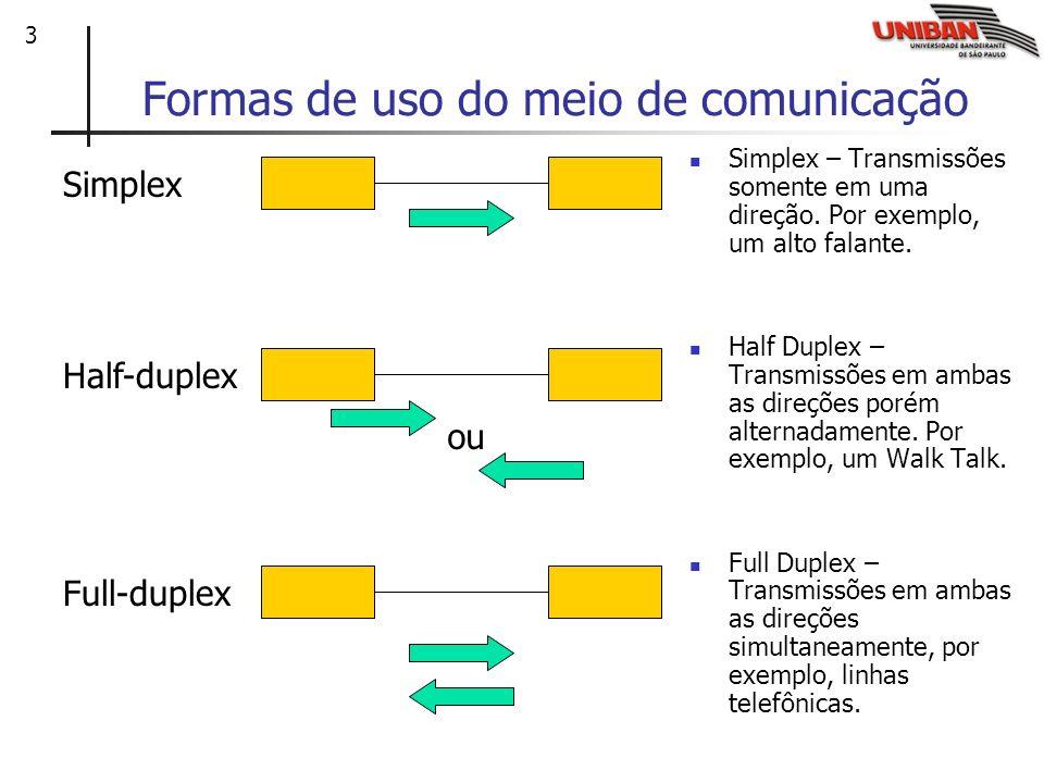 3 Formas de uso do meio de comunicação Simplex – Transmissões somente em uma direção. Por exemplo, um alto falante. Half Duplex – Transmissões em amba
