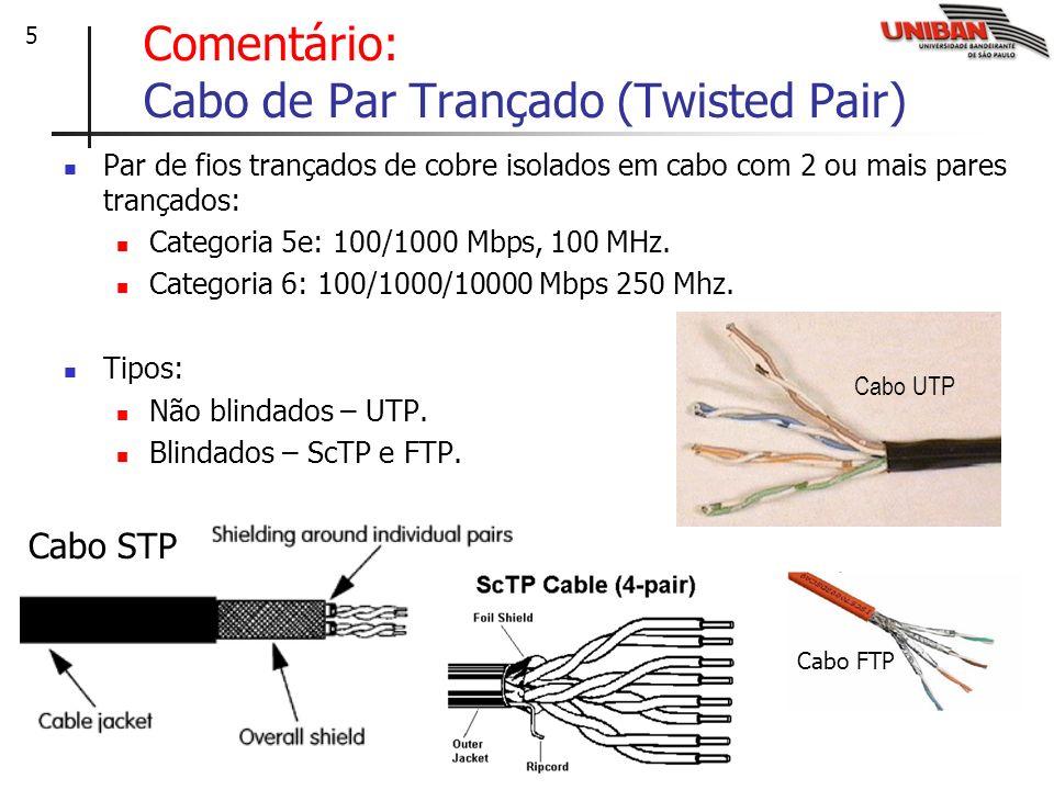 5 Comentário: Cabo de Par Trançado (Twisted Pair) Par de fios trançados de cobre isolados em cabo com 2 ou mais pares trançados: Categoria 5e: 100/100