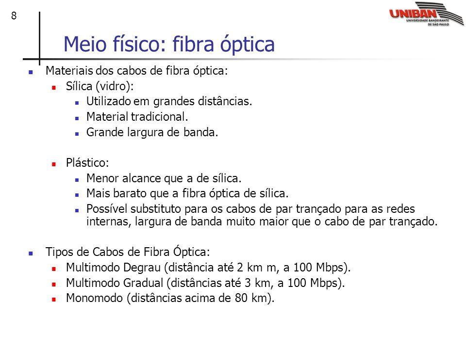 8 Meio físico: fibra óptica Materiais dos cabos de fibra óptica: Sílica (vidro): Utilizado em grandes distâncias. Material tradicional. Grande largura
