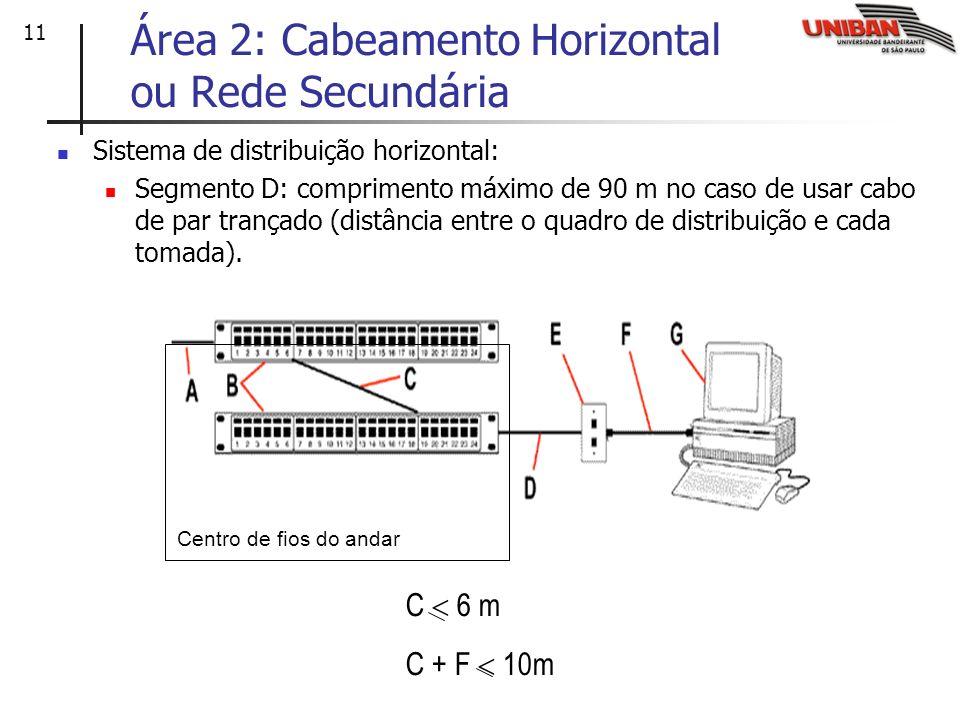 12 Área 2: Cabeamento Horizontal ou Rede Secundária Área 2: Sistema de Distribuição Horizontal: A norma permite um único ponto de transição não-cruzada entre o patch-panel do centro de fios e a tomada de comunicação na área de trabalho, chamado de ponto de consolidação (uso de cabo multi-par).