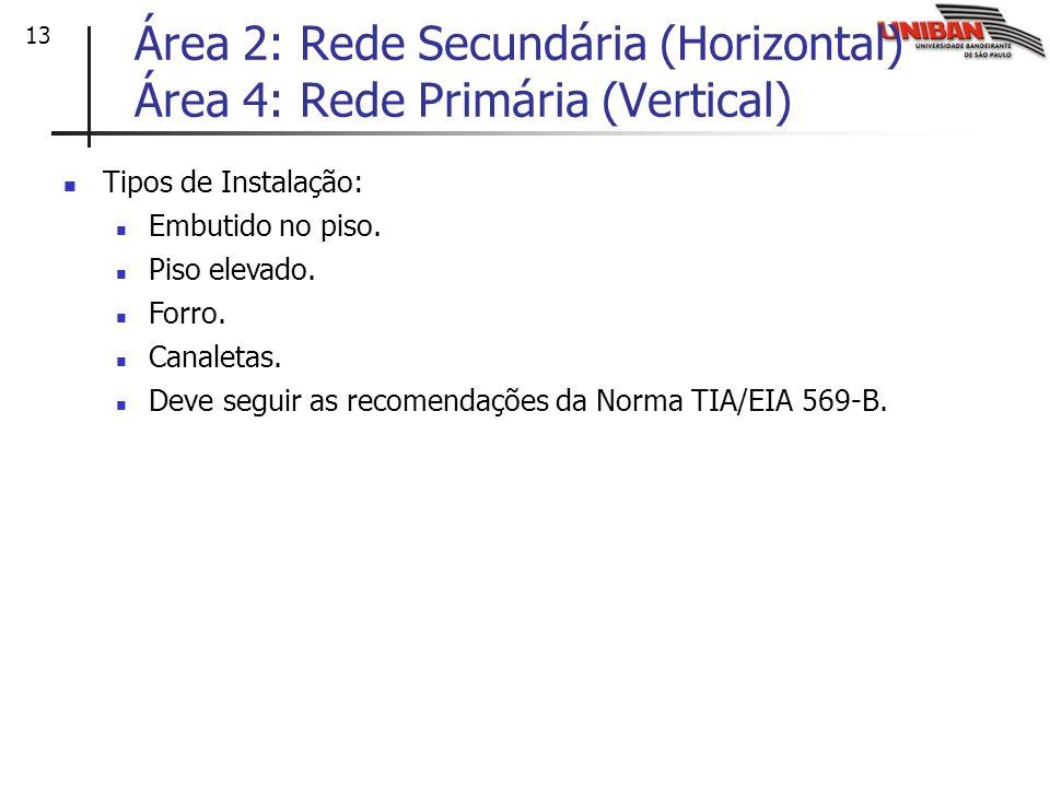 14 Área 2: Rede Secundária (Horizontal) Área 4: Rede Primária (Vertical) Instalação embutida no piso