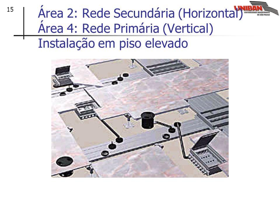 15 Área 2: Rede Secundária (Horizontal) Área 4: Rede Primária (Vertical) Instalação em piso elevado