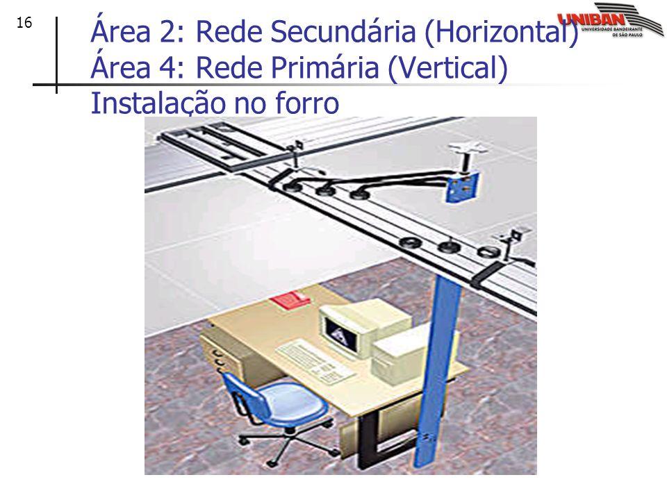 17 Área 2: Rede Secundária (Horizontal) Área 4: Rede Primária (Vertical) Instalação em canaletas