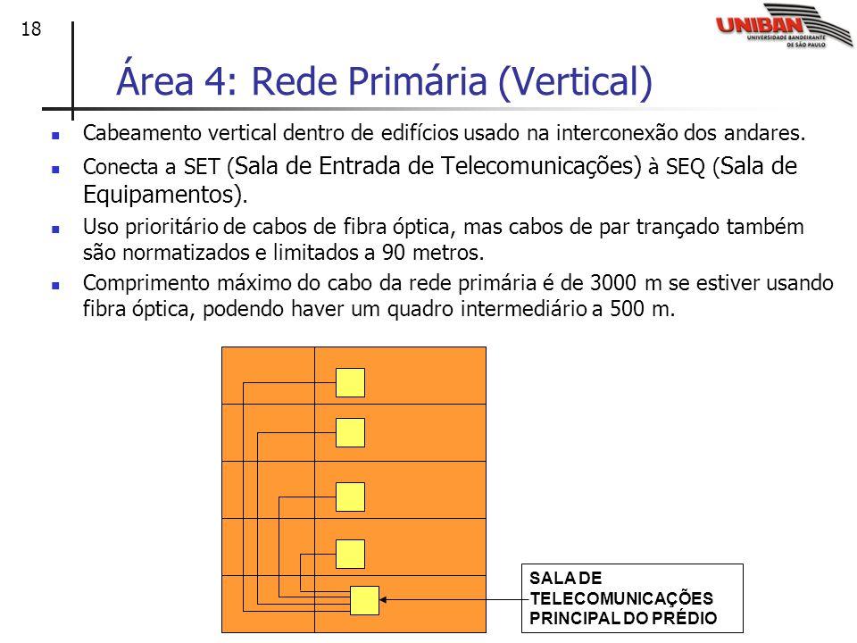 19 Comentário: Área 3: Armário de Telecomunicações (AT) Deve ser projetada de acordo com a Norma TIA/EIA-569-A.
