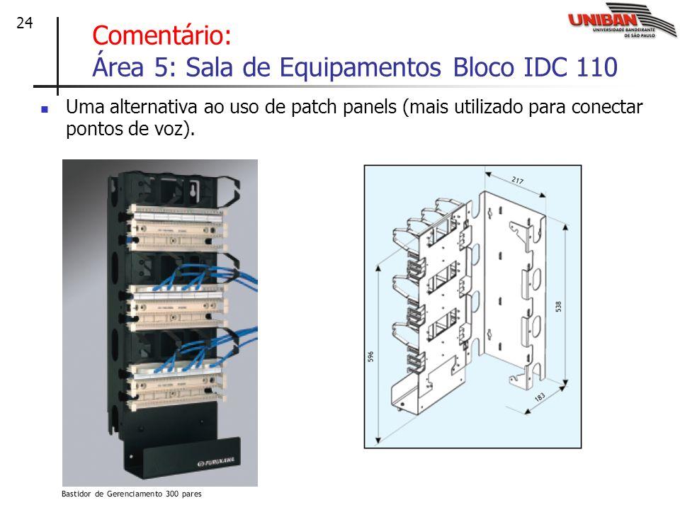 24 Comentário: Área 5: Sala de Equipamentos Bloco IDC 110 Uma alternativa ao uso de patch panels (mais utilizado para conectar pontos de voz).