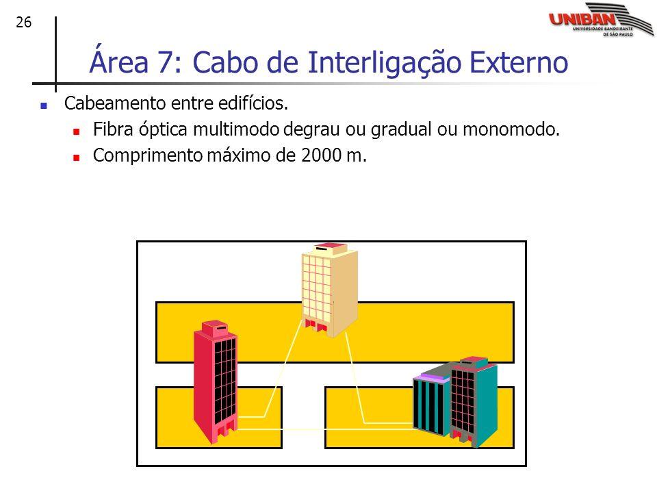 27 Estrutura hierárquica de cabeamento