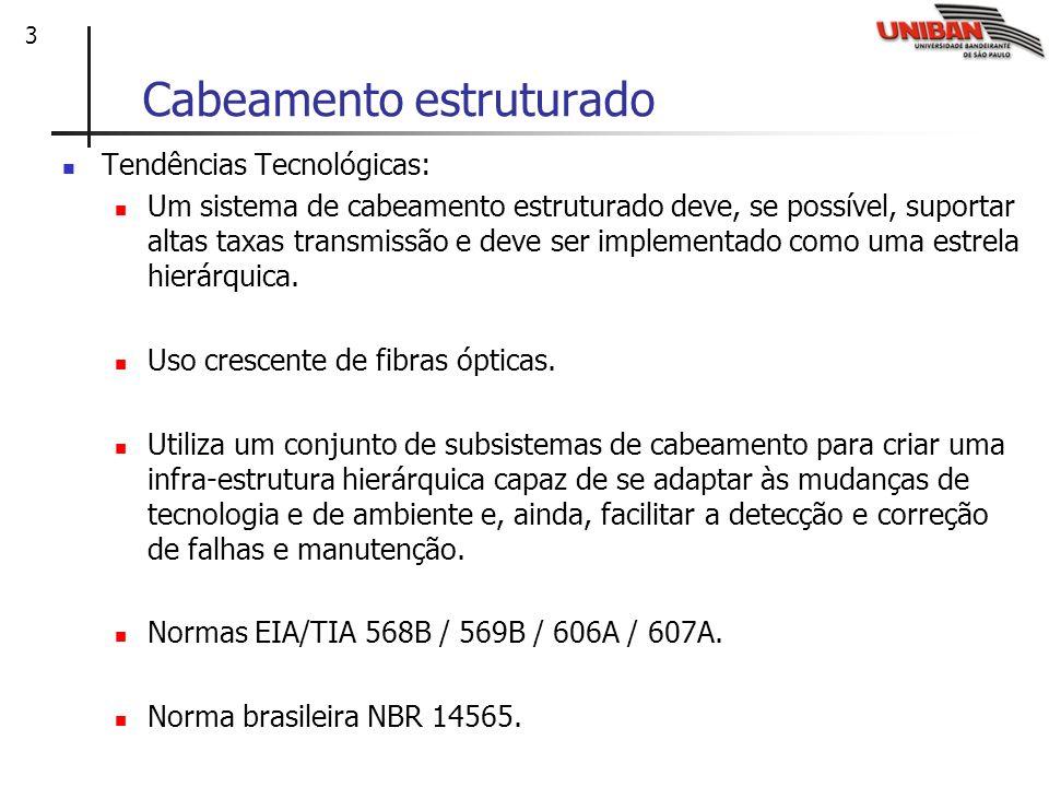 4 Cabeamento estruturado Subsistemas de Cabeamento Estruturado Um projeto de cabeamento estruturado deve: Dividir a área a ser coberta em subsistemas (ou áreas de cabeamento).