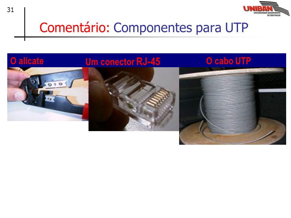 31 Comentário: Componentes para UTP O alicate Um conector RJ-45 O cabo UTP