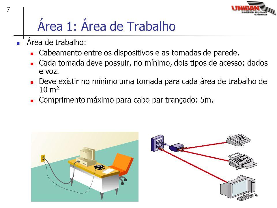 7 Área 1: Área de Trabalho Área de trabalho: Cabeamento entre os dispositivos e as tomadas de parede. Cada tomada deve possuir, no mínimo, dois tipos