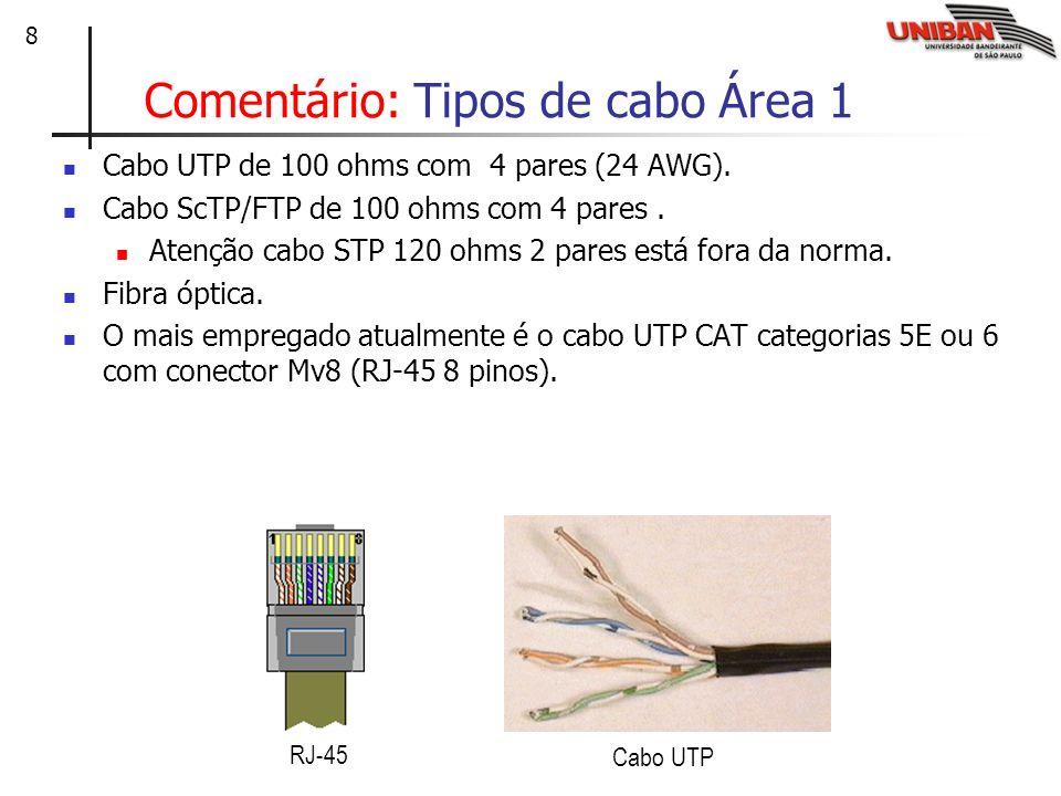8 Comentário: Tipos de cabo Área 1 Cabo UTP de 100 ohms com 4 pares (24 AWG). Cabo ScTP/FTP de 100 ohms com 4 pares. Atenção cabo STP 120 ohms 2 pares