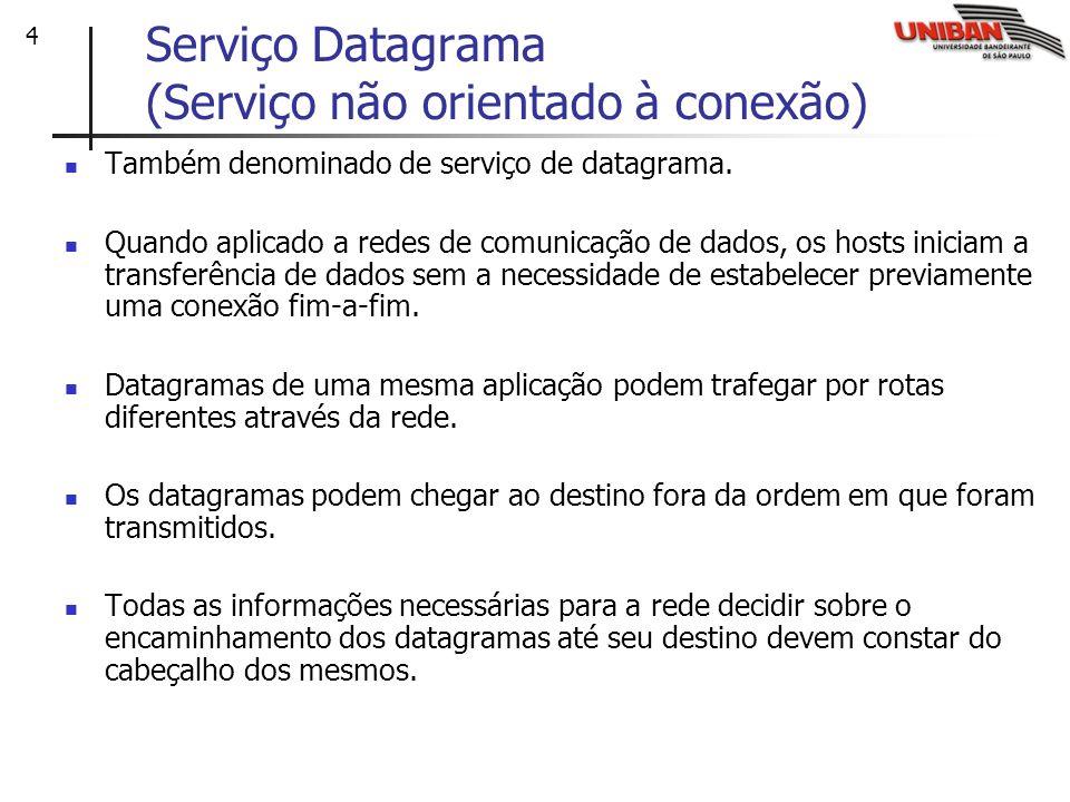 4 Serviço Datagrama (Serviço não orientado à conexão) Também denominado de serviço de datagrama. Quando aplicado a redes de comunicação de dados, os h