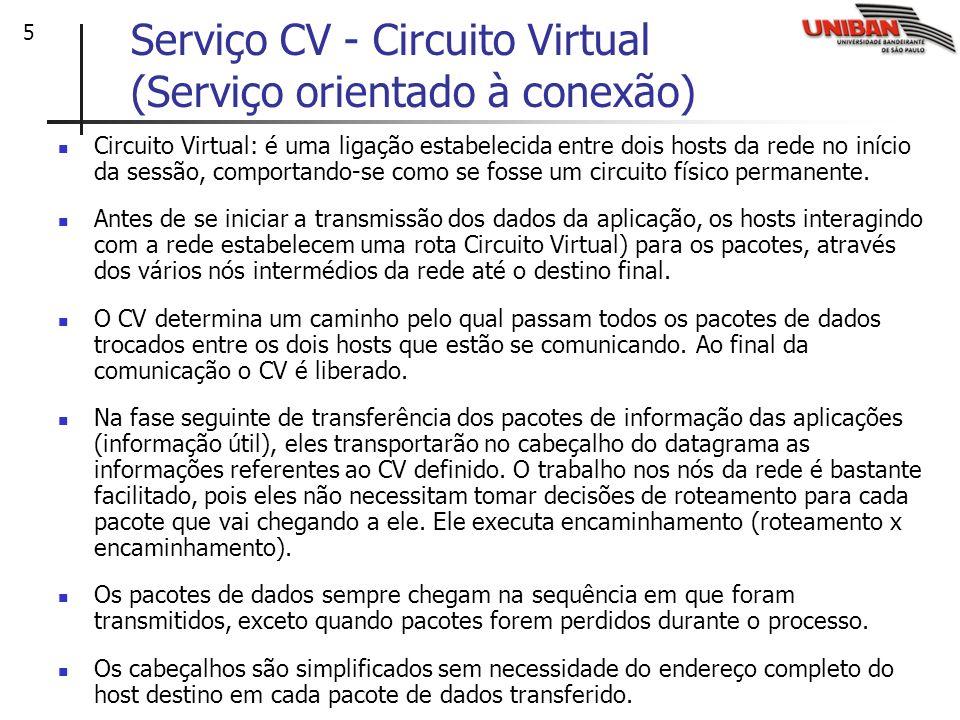 5 Serviço CV - Circuito Virtual (Serviço orientado à conexão) Circuito Virtual: é uma ligação estabelecida entre dois hosts da rede no início da sessã