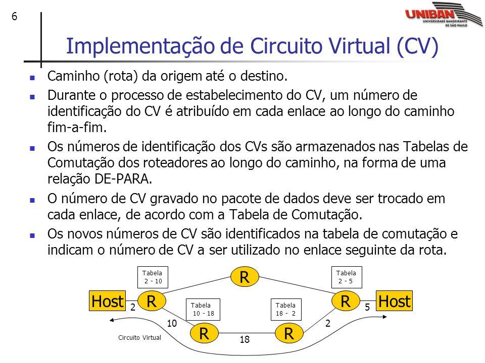 6 Implementação de Circuito Virtual (CV) Caminho (rota) da origem até o destino. Durante o processo de estabelecimento do CV, um número de identificaç